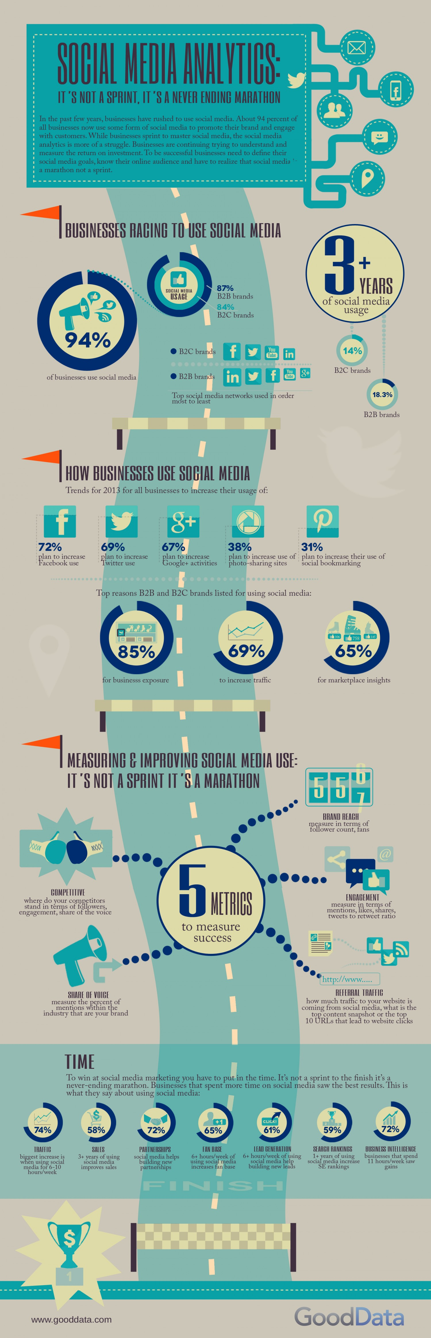 social-media-analytics_5288067249f50_w1500